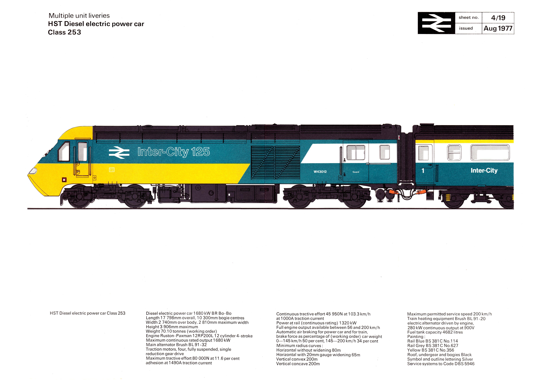 British rail corporate identity double arrow ptiii intercity 4191977 08 biocorpaavc Images
