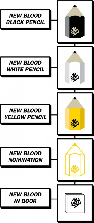 D&AD New Blood Awards 2014