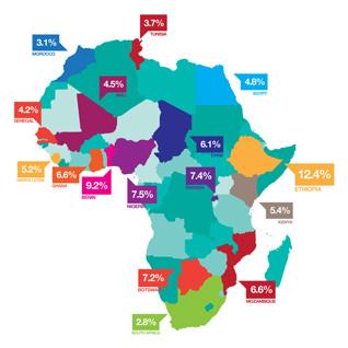 Ivan Colic :: Afrographique