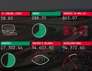 McLaren F1 :: Race countdown screensaver