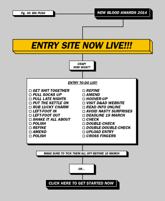 new_blood_entry_site_live